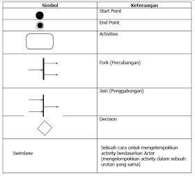 Activity Diagram - D'JOKER_SKA37